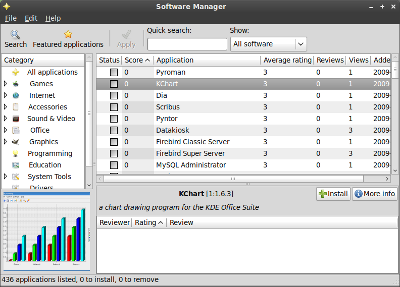 Linux Mint 8 Helena | ZWAME Fórum
